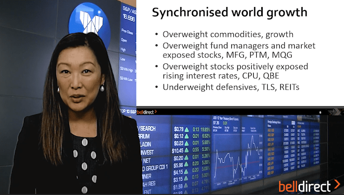 Portfolio strategy in a synchronised world growth & November monthly review