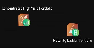 XTB's Concentrated High Yield & Maturity Ladder portfolios