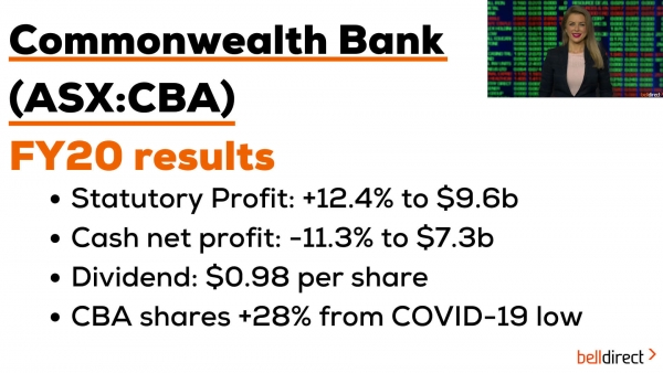 Commonwealth Bank (ASX:CBA) Reporting Season Results