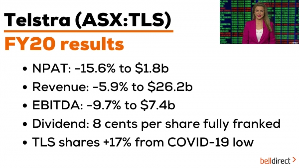 Telstra (ASX:TLS) Reporting Season Results