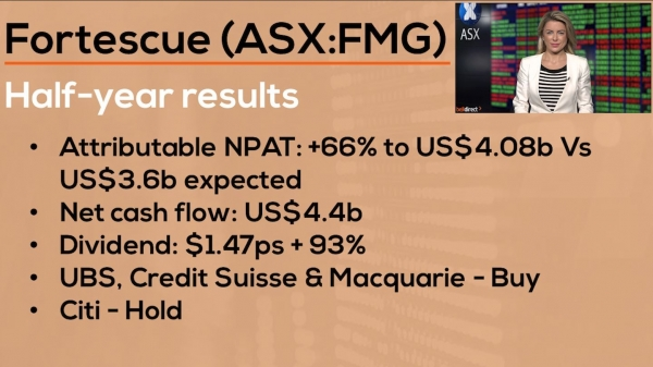 How Australia's biggest pure iron ore company reported | Fortescue (ASX:FMG) Reporting Results